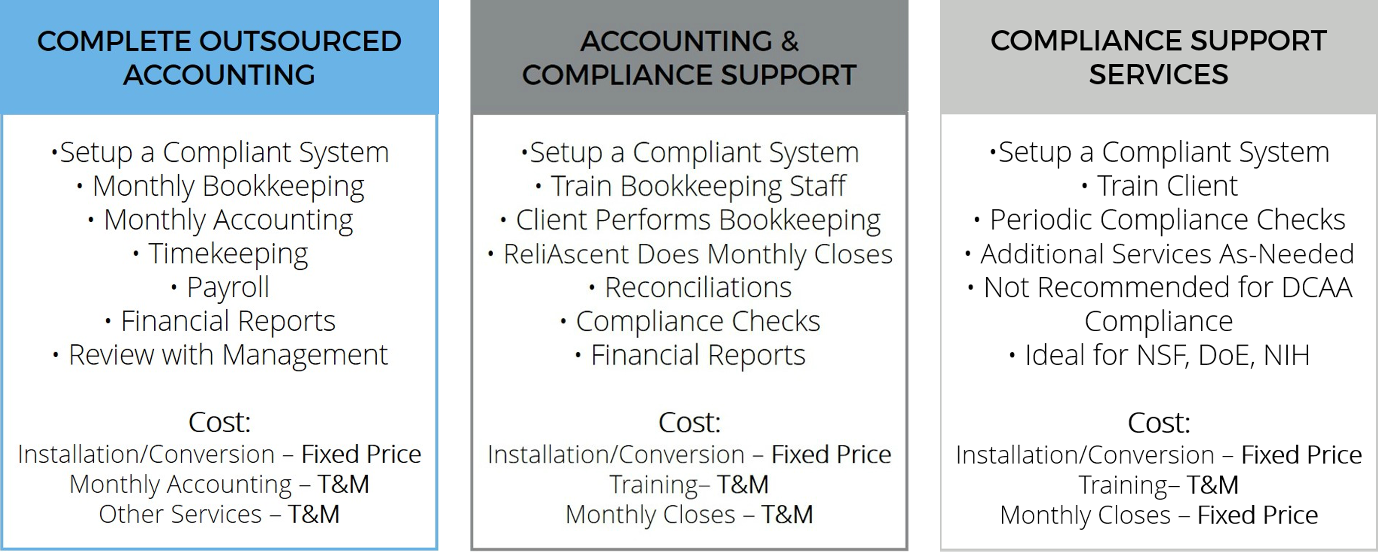 Government Contract Accounting Services - ReliAscent 2